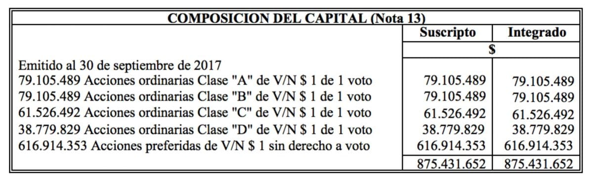 Composicion de capital grafico.png